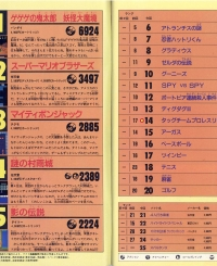 Die ersten Top 30